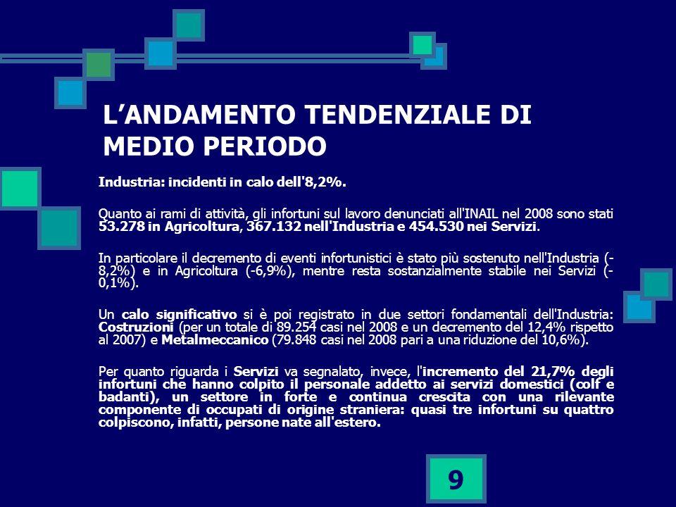 L'ANDAMENTO TENDENZIALE DI MEDIO PERIODO