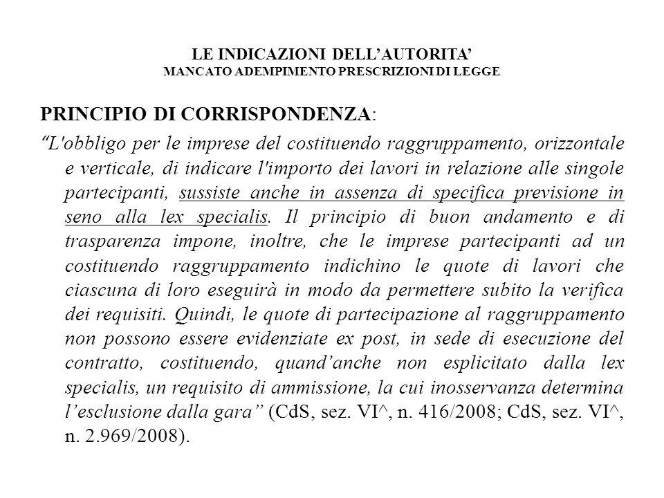 LE INDICAZIONI DELL'AUTORITA' MANCATO ADEMPIMENTO PRESCRIZIONI DI LEGGE