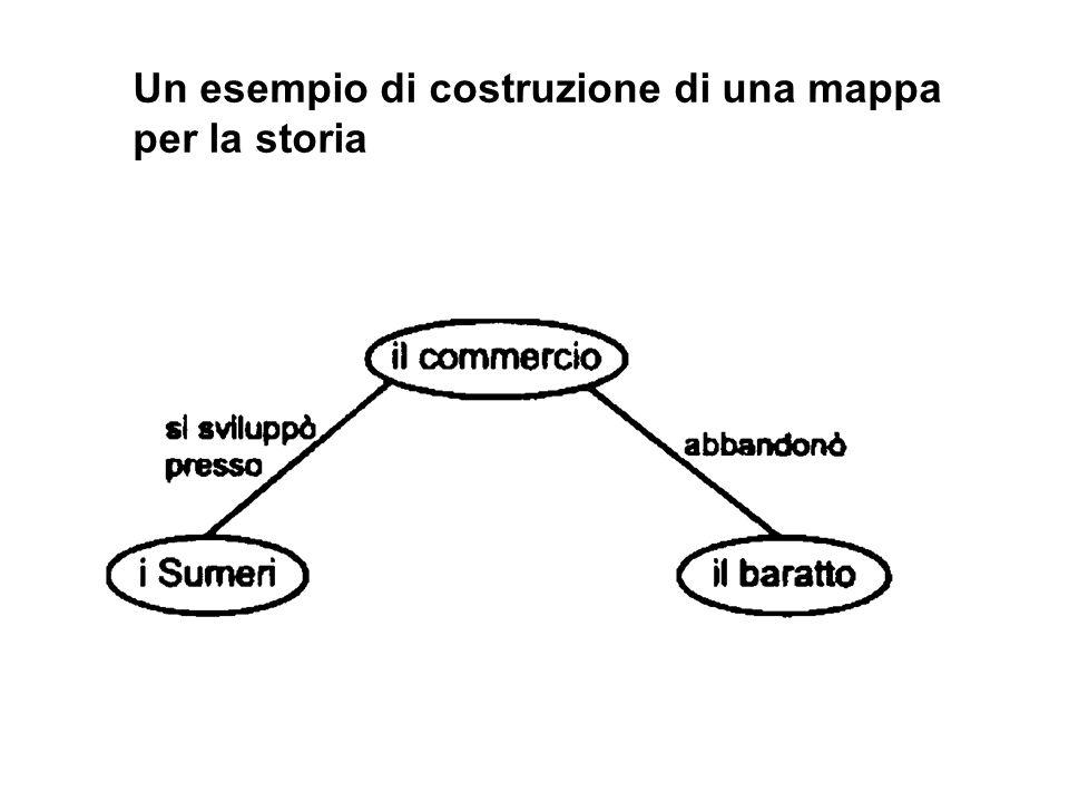 Un esempio di costruzione di una mappa