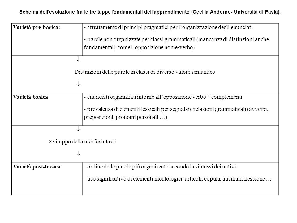 Distinzioni delle parole in classi di diverso valore semantico