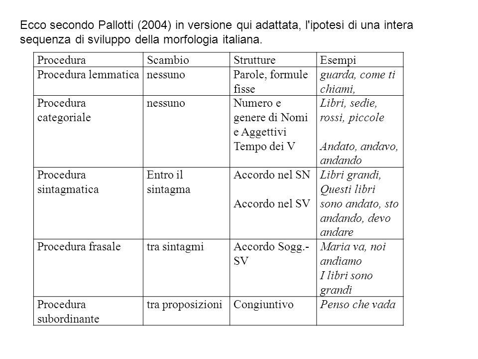 Ecco secondo Pallotti (2004) in versione qui adattata, l ipotesi di una intera sequenza di sviluppo della morfologia italiana.