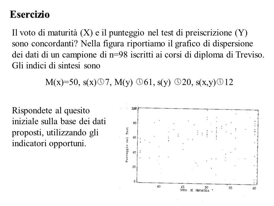 M(x)=50, s(x)7, M(y) 61, s(y) 20, s(x,y)12