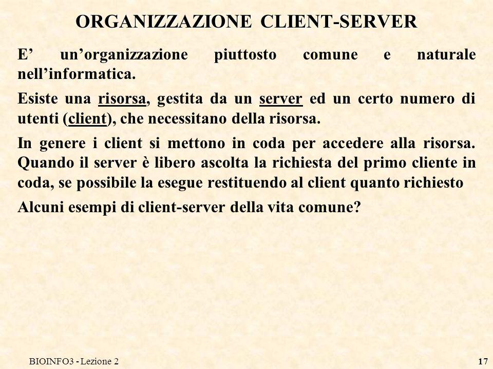 ORGANIZZAZIONE CLIENT-SERVER
