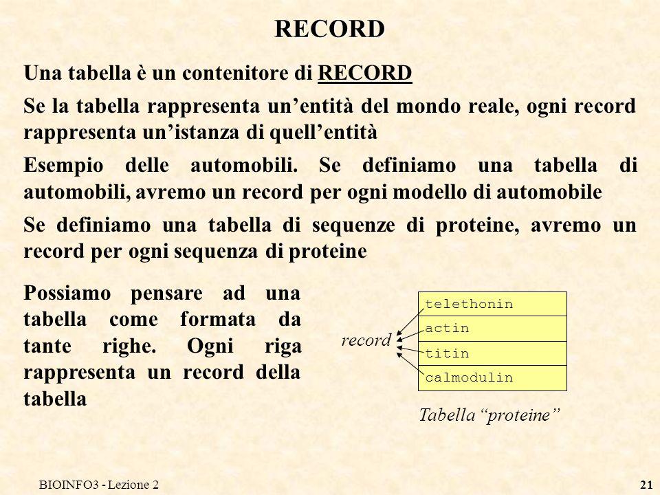 RECORD Una tabella è un contenitore di RECORD