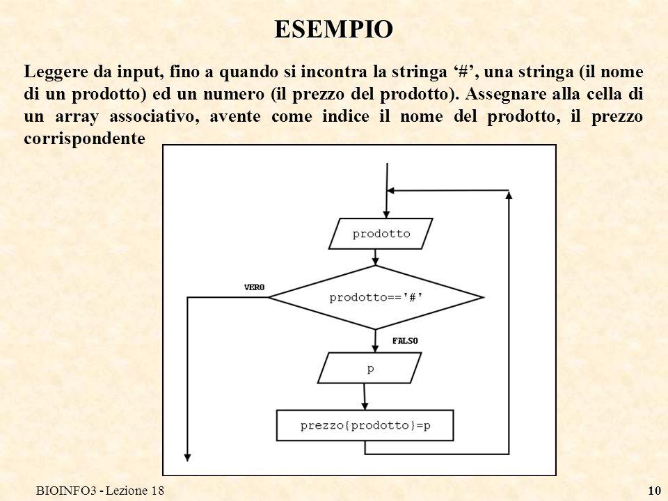 BIOINFO3 - Lezione 18 ESEMPIO.