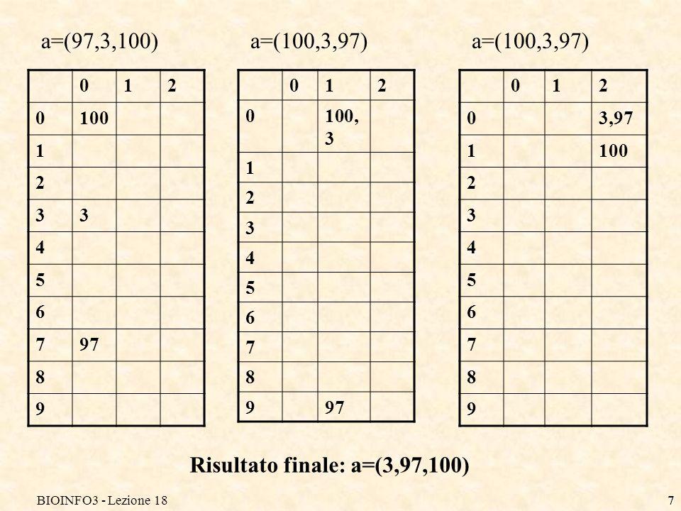 Risultato finale: a=(3,97,100)