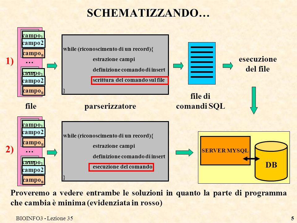 SCHEMATIZZANDO… 1) 2) ……. esecuzione del file file di comandi SQL file
