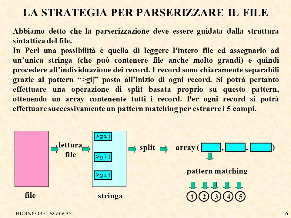 LA STRATEGIA PER PARSERIZZARE IL FILE