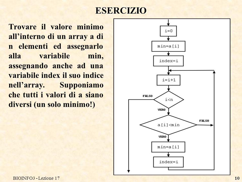 BIOINFO3 - Lezione 17 ESERCIZIO.
