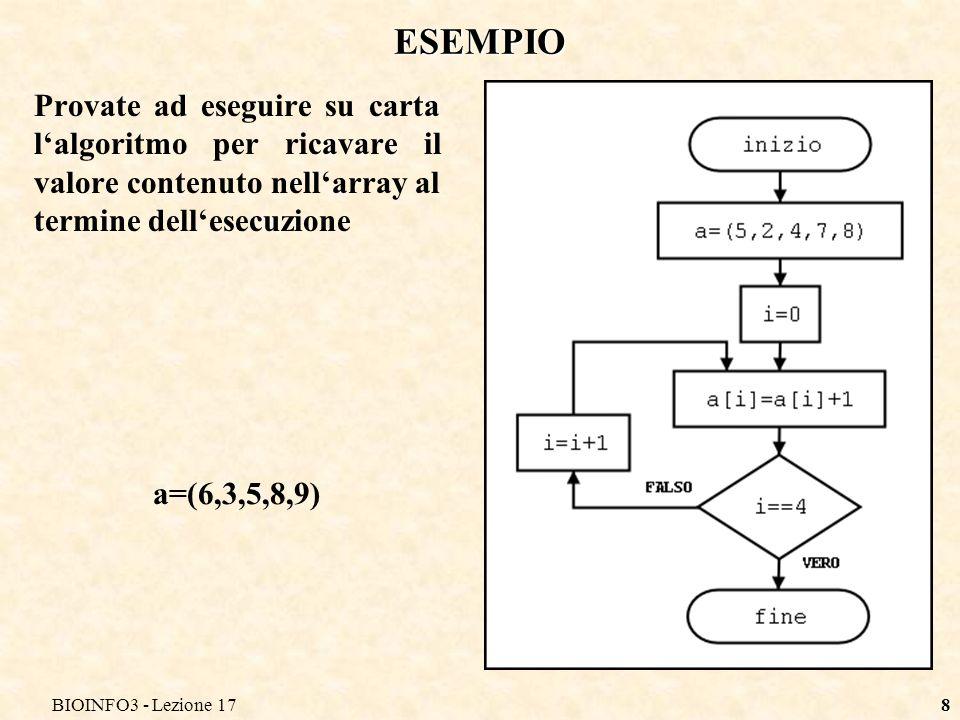 BIOINFO3 - Lezione 17 ESEMPIO. Provate ad eseguire su carta l'algoritmo per ricavare il valore contenuto nell'array al termine dell'esecuzione.