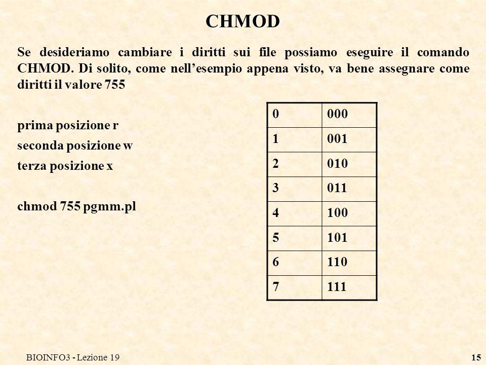 BIOINFO3 - Lezione 19 CHMOD.