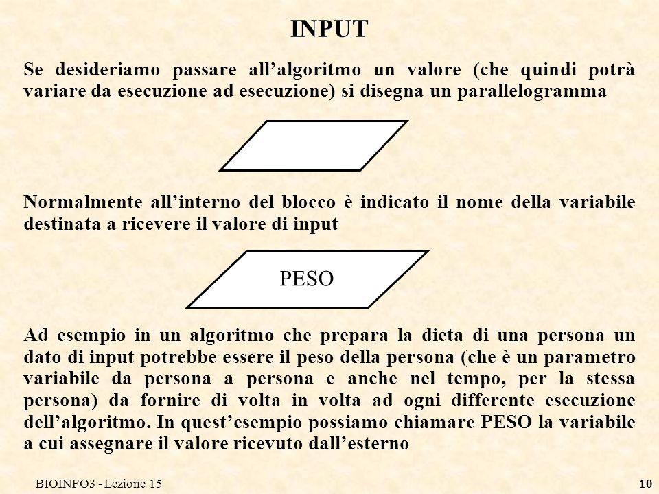 BIOINFO3 - Lezione 15 INPUT.