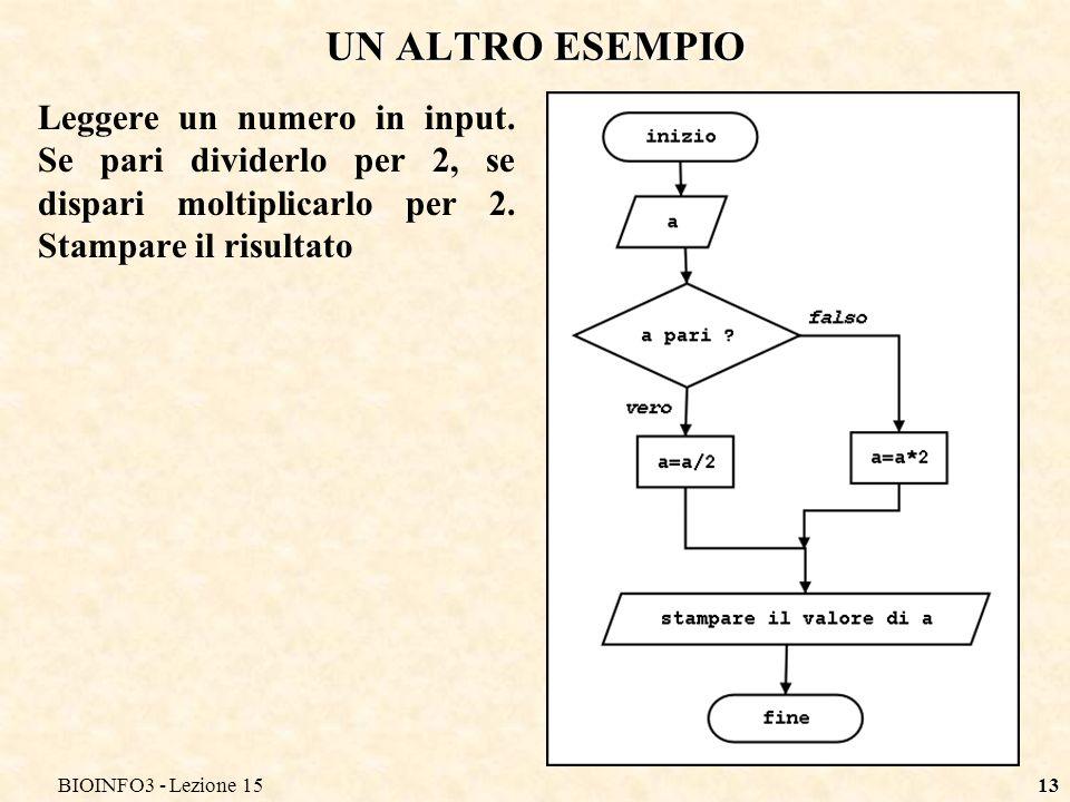 BIOINFO3 - Lezione 15 UN ALTRO ESEMPIO. Leggere un numero in input. Se pari dividerlo per 2, se dispari moltiplicarlo per 2. Stampare il risultato.