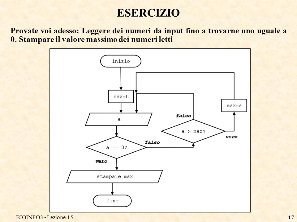 BIOINFO3 - Lezione 15 ESERCIZIO.