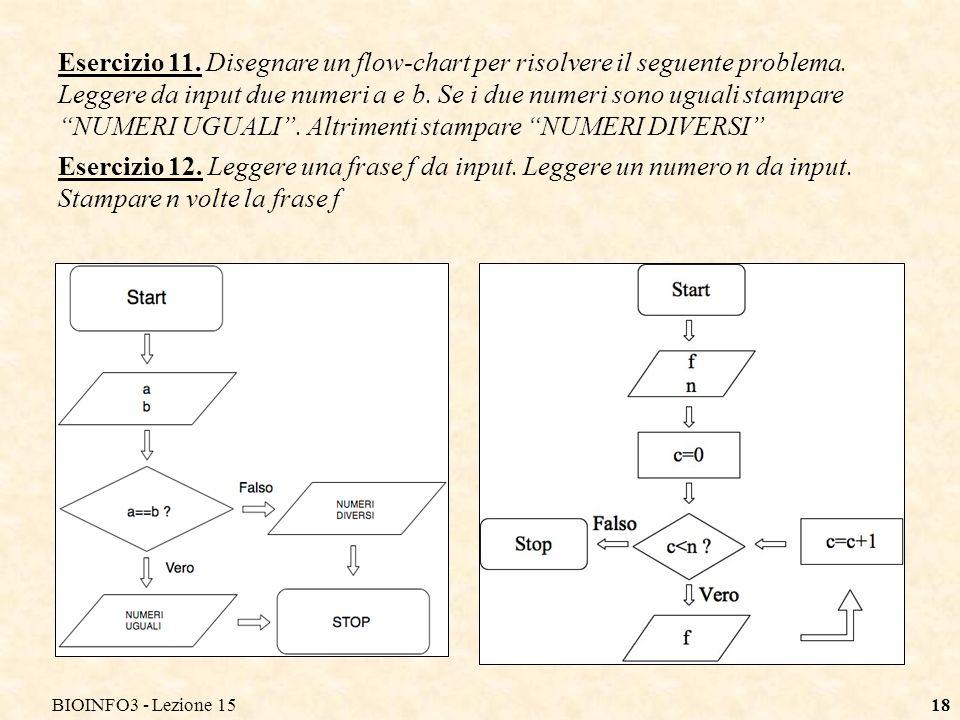 BIOINFO3 - Lezione 15