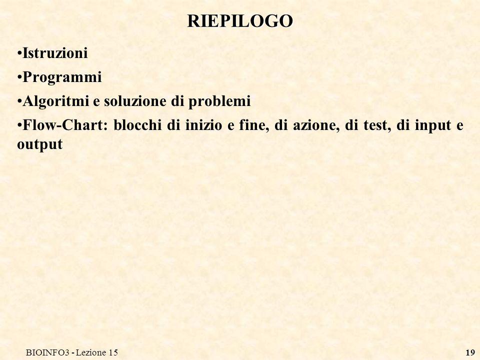 RIEPILOGO Istruzioni Programmi Algoritmi e soluzione di problemi