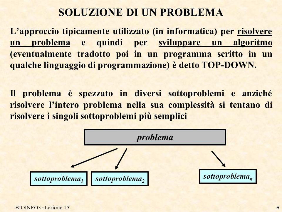 SOLUZIONE DI UN PROBLEMA