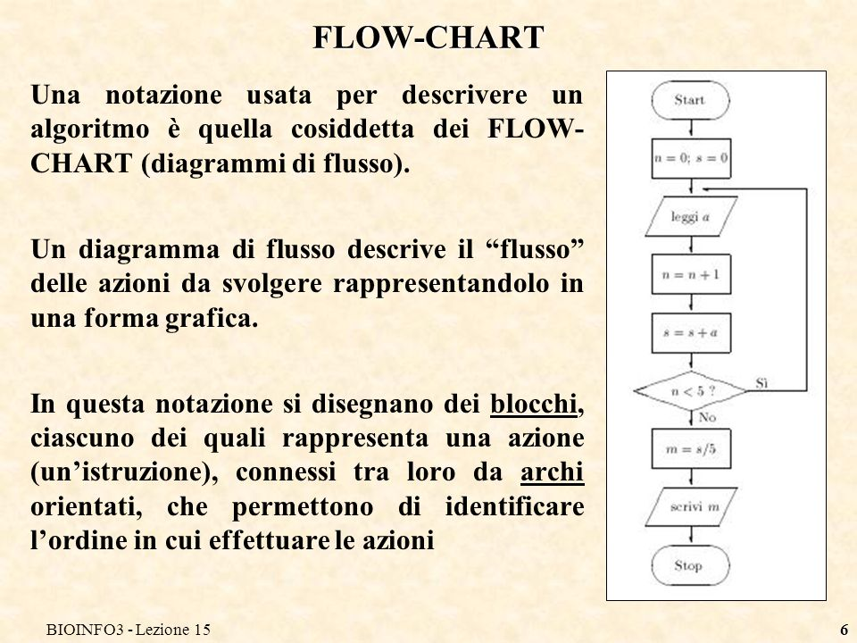 BIOINFO3 - Lezione 15 FLOW-CHART. Una notazione usata per descrivere un algoritmo è quella cosiddetta dei FLOW-CHART (diagrammi di flusso).