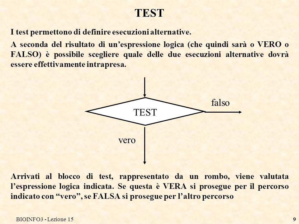 BIOINFO3 - Lezione 15 TEST. I test permettono di definire esecuzioni alternative.