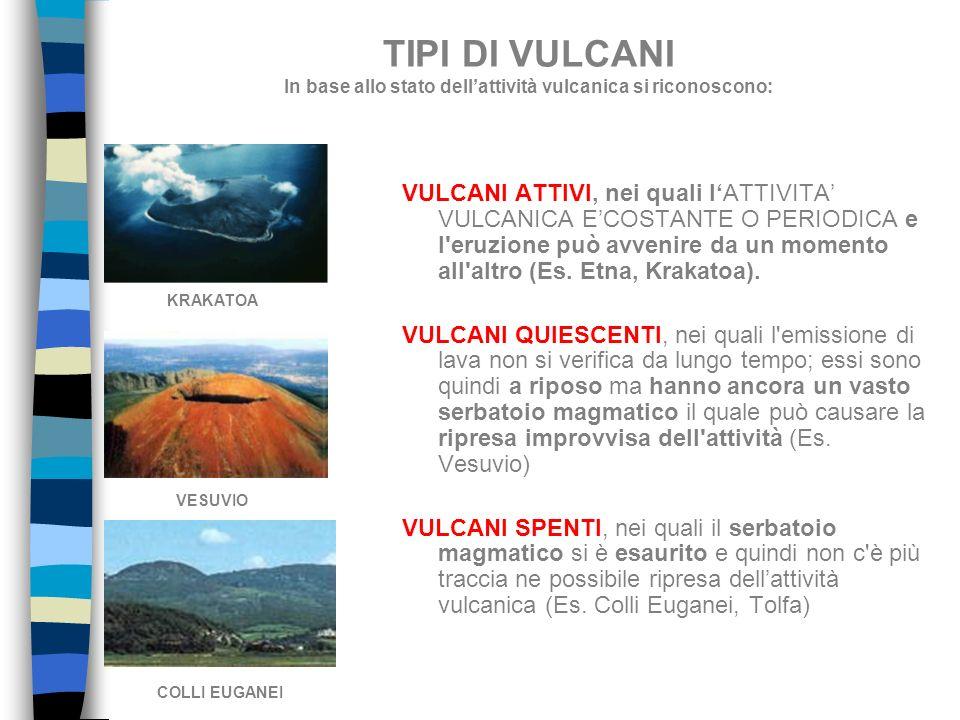 TIPI DI VULCANI In base allo stato dell'attività vulcanica si riconoscono: