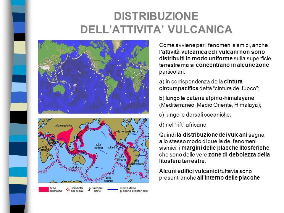 DISTRIBUZIONE DELL'ATTIVITA' VULCANICA