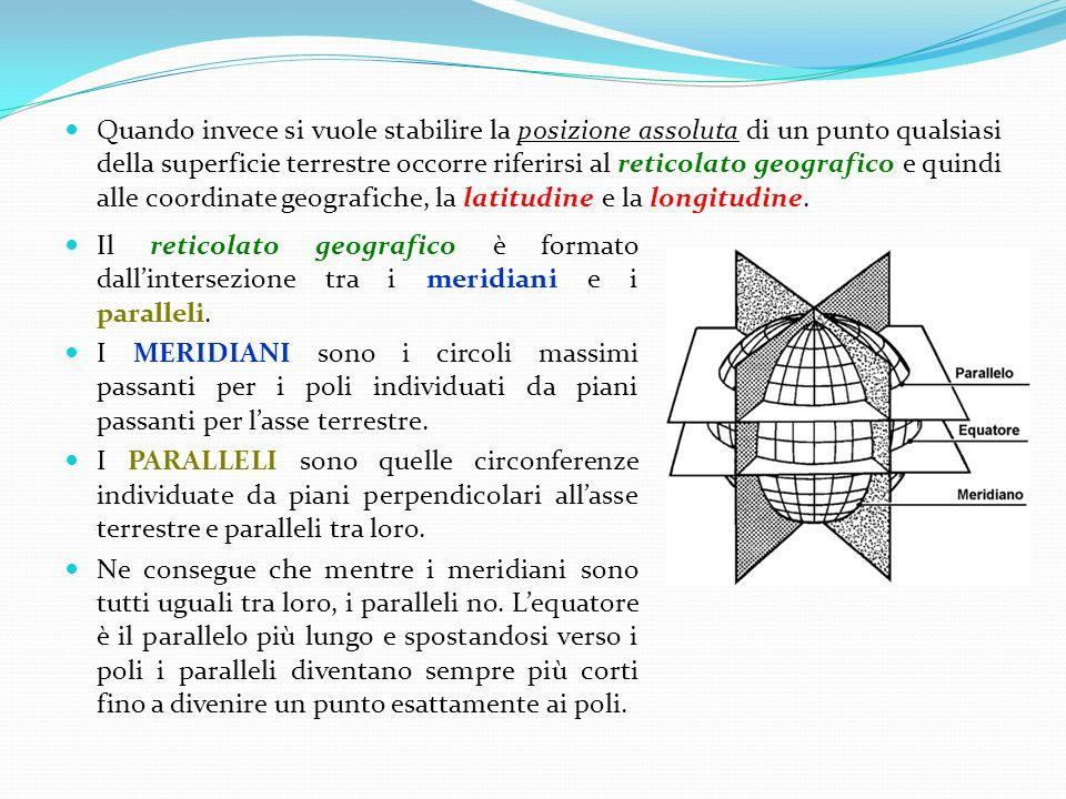 Quando invece si vuole stabilire la posizione assoluta di un punto qualsiasi della superficie terrestre occorre riferirsi al reticolato geografico e quindi alle coordinate geografiche, la latitudine e la longitudine.