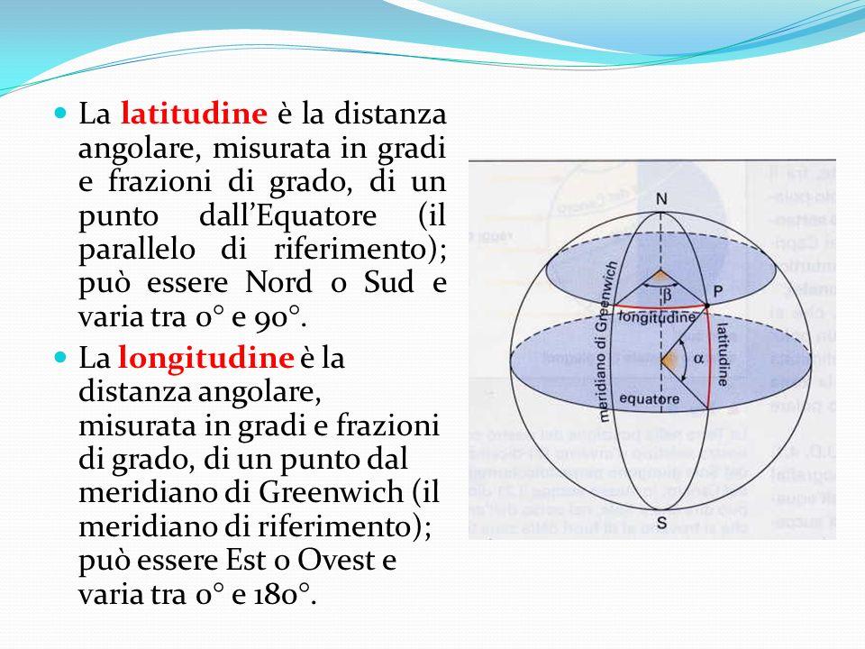 La latitudine è la distanza angolare, misurata in gradi e frazioni di grado, di un punto dall'Equatore (il parallelo di riferimento); può essere Nord o Sud e varia tra 0° e 90°.