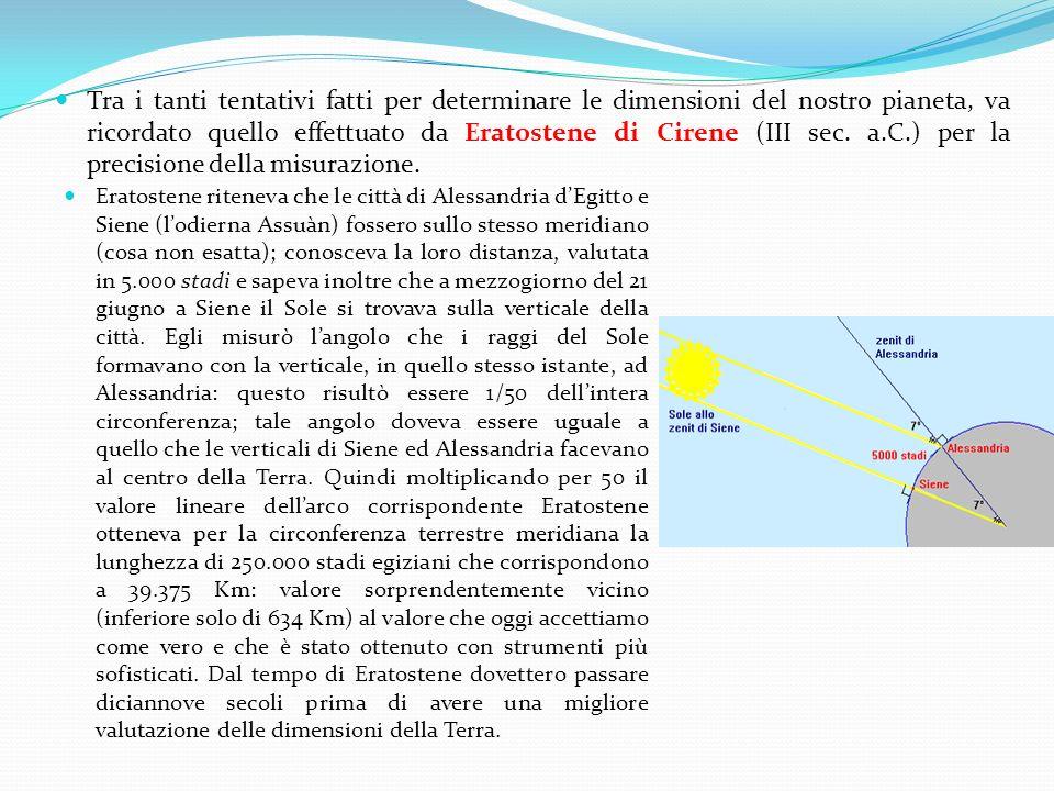 Tra i tanti tentativi fatti per determinare le dimensioni del nostro pianeta, va ricordato quello effettuato da Eratostene di Cirene (III sec. a.C.) per la precisione della misurazione.