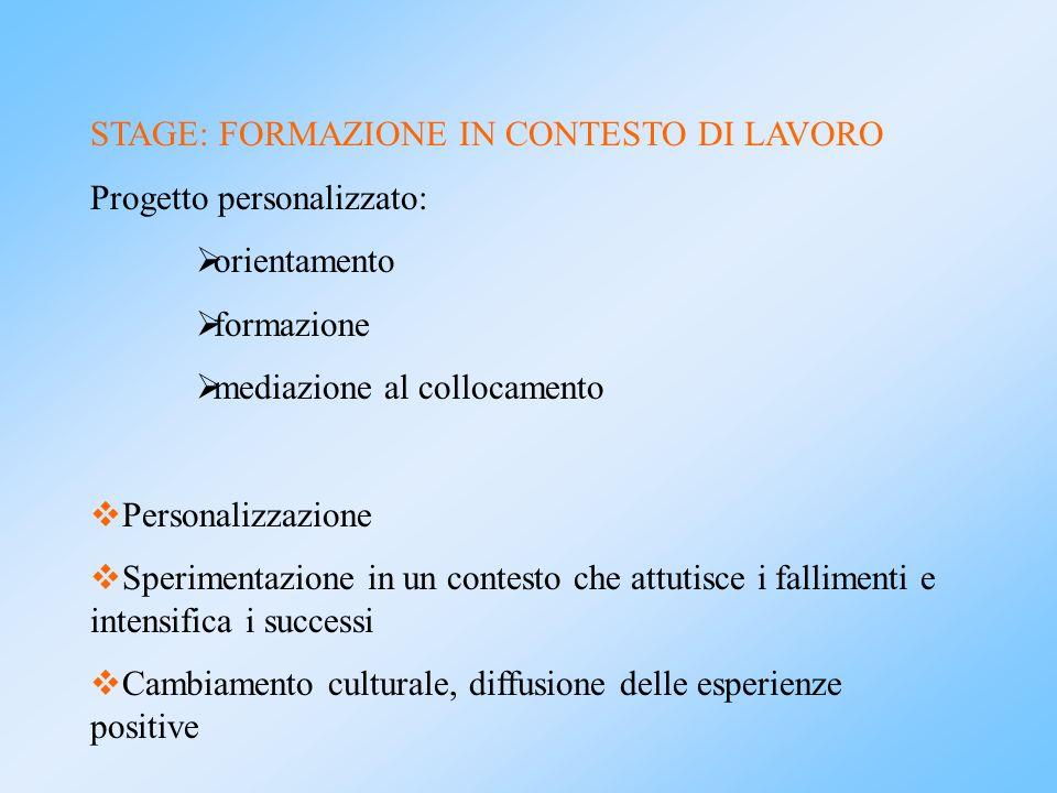 STAGE: FORMAZIONE IN CONTESTO DI LAVORO