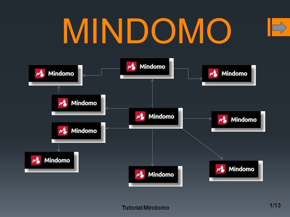 MINDOMO Tutorial Mindomo