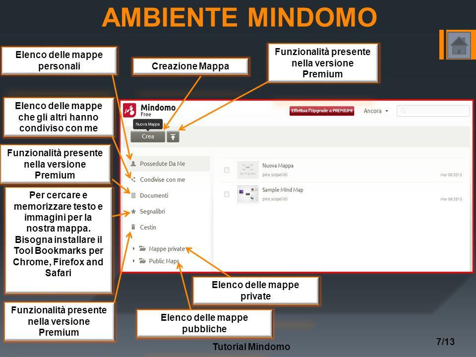 AMBIENTE MINDOMO Funzionalità presente nella versione Premium