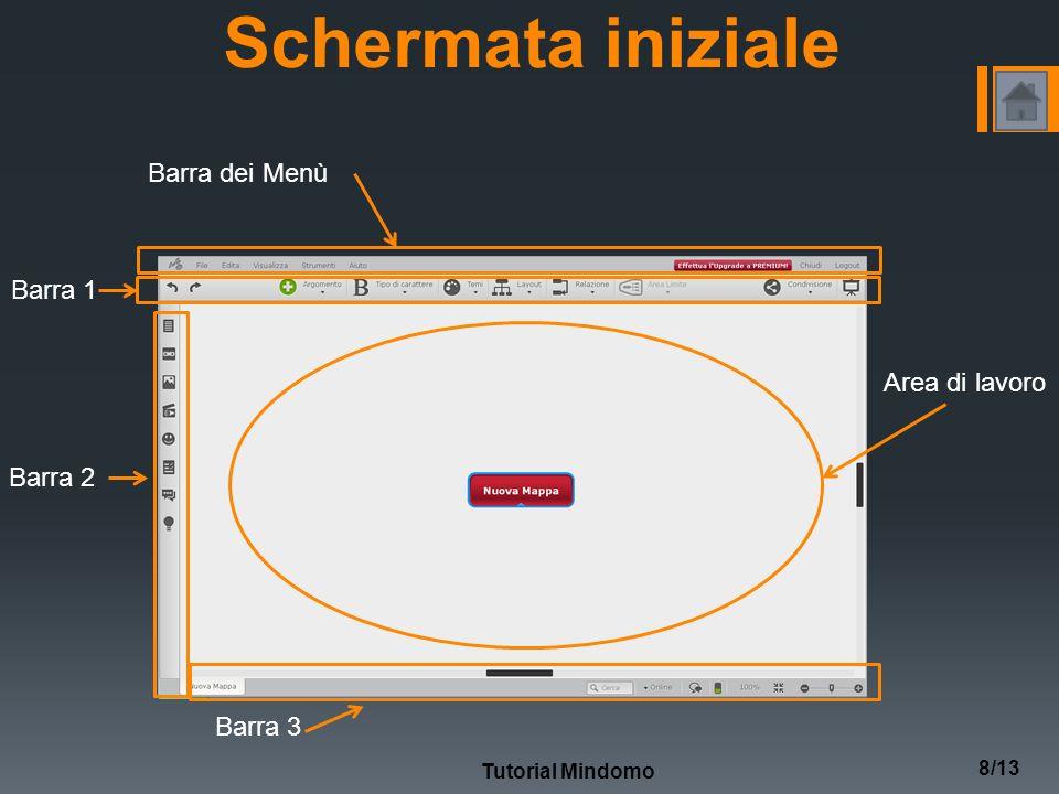 Schermata iniziale Barra dei Menù Barra 1 Area di lavoro Barra 2