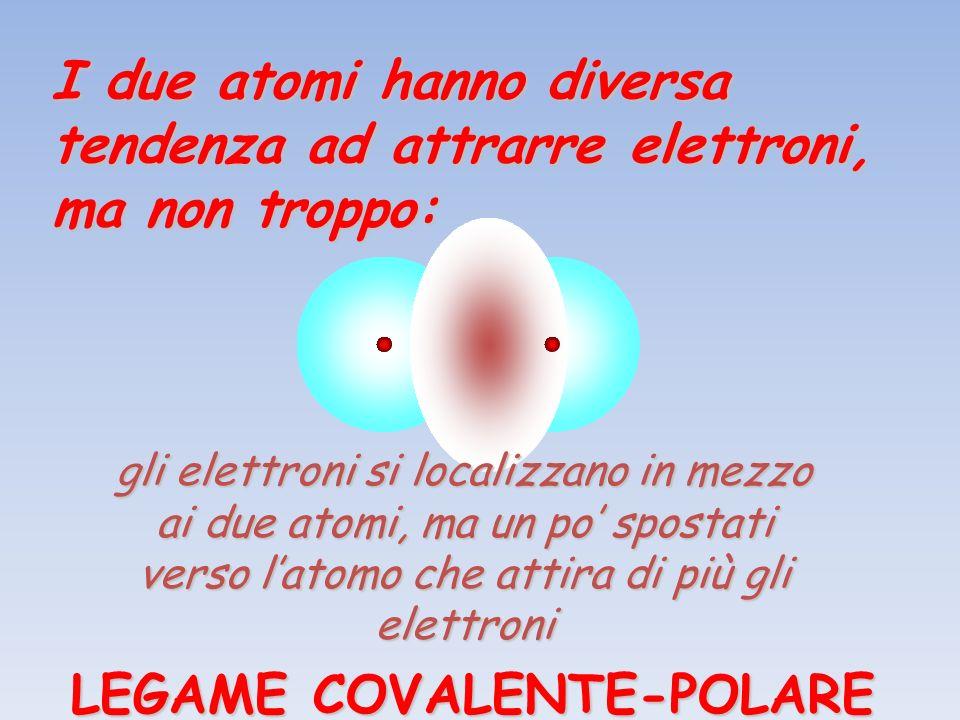 LEGAME COVALENTE-POLARE