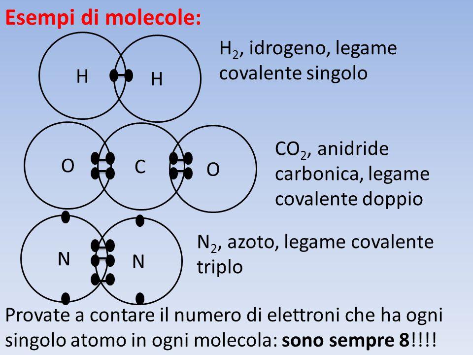 Esempi di molecole: H2, idrogeno, legame covalente singolo H H