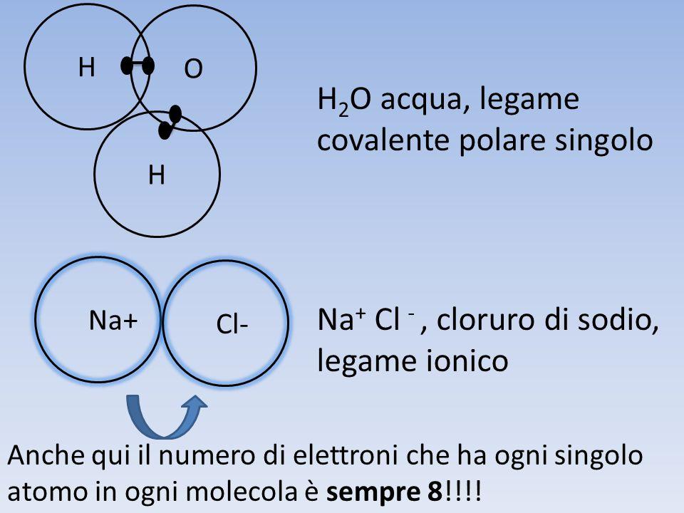 H2O acqua, legame covalente polare singolo