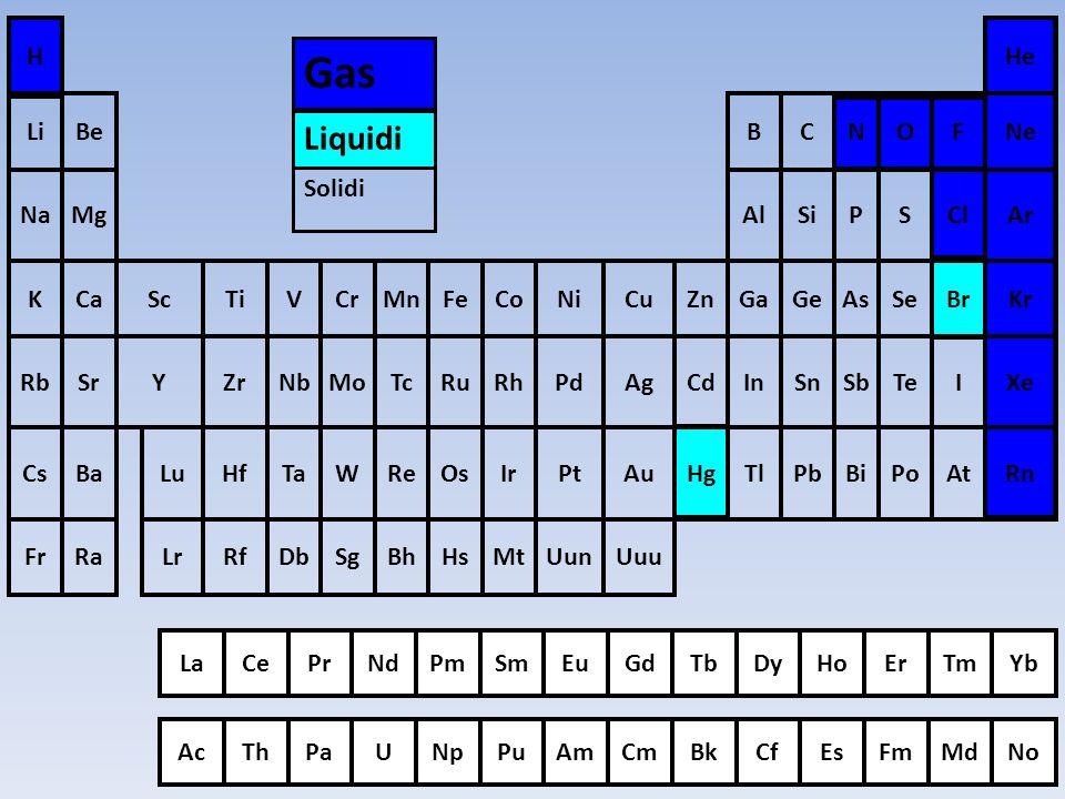 Gas Liquidi Lr Lu Uuu Uun Mt Hs Bh Sg Db Rf Ra Fr Rn At Po Bi Pb Tl Hg