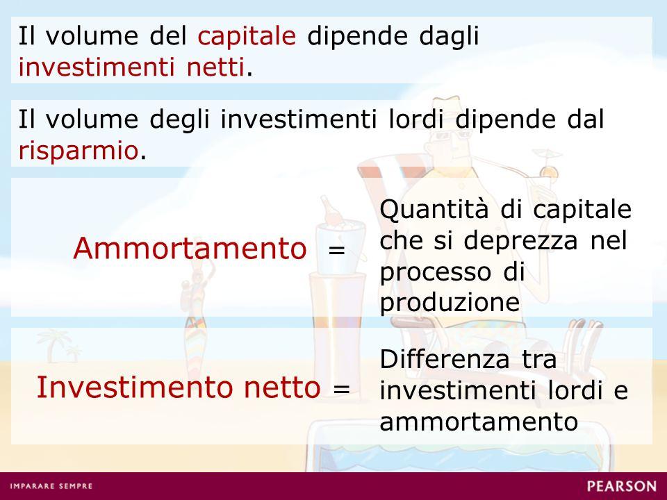 Il volume del capitale dipende dagli investimenti netti.