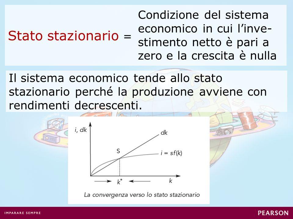Stato stazionario = Condizione del sistema economico in cui l'inve-stimento netto è pari a zero e la crescita è nulla.