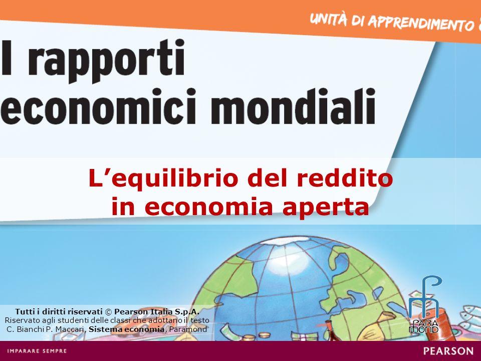 L'equilibrio del reddito in economia aperta