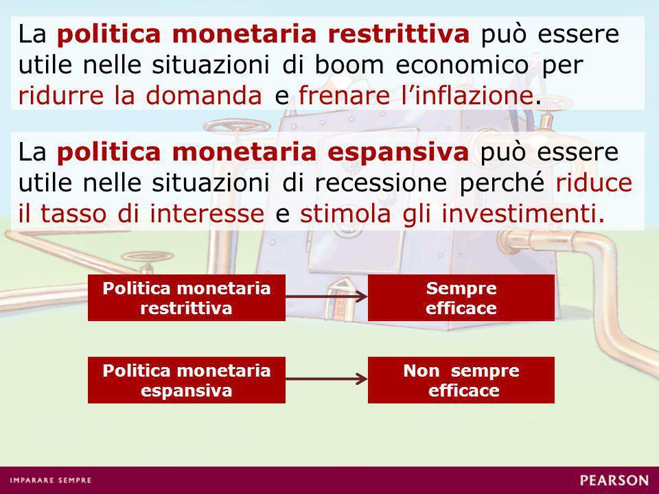 Politica monetaria restrittiva Politica monetaria espansiva