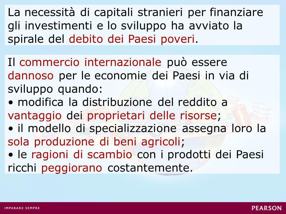 La necessità di capitali stranieri per finanziare gli investimenti e lo sviluppo ha avviato la spirale del debito dei Paesi poveri.