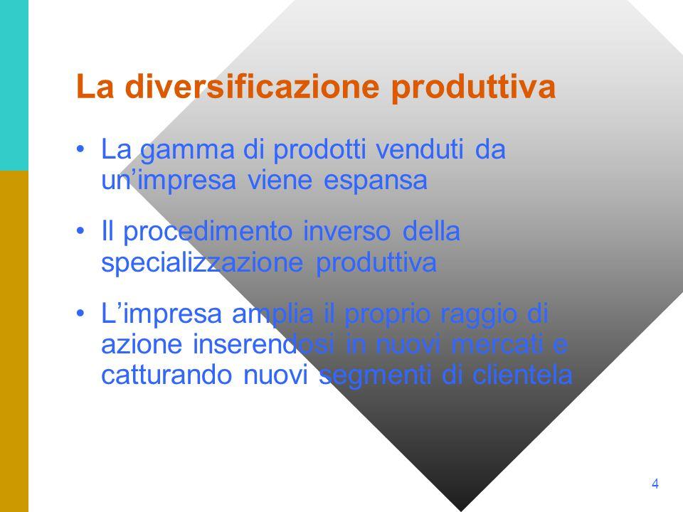La diversificazione produttiva