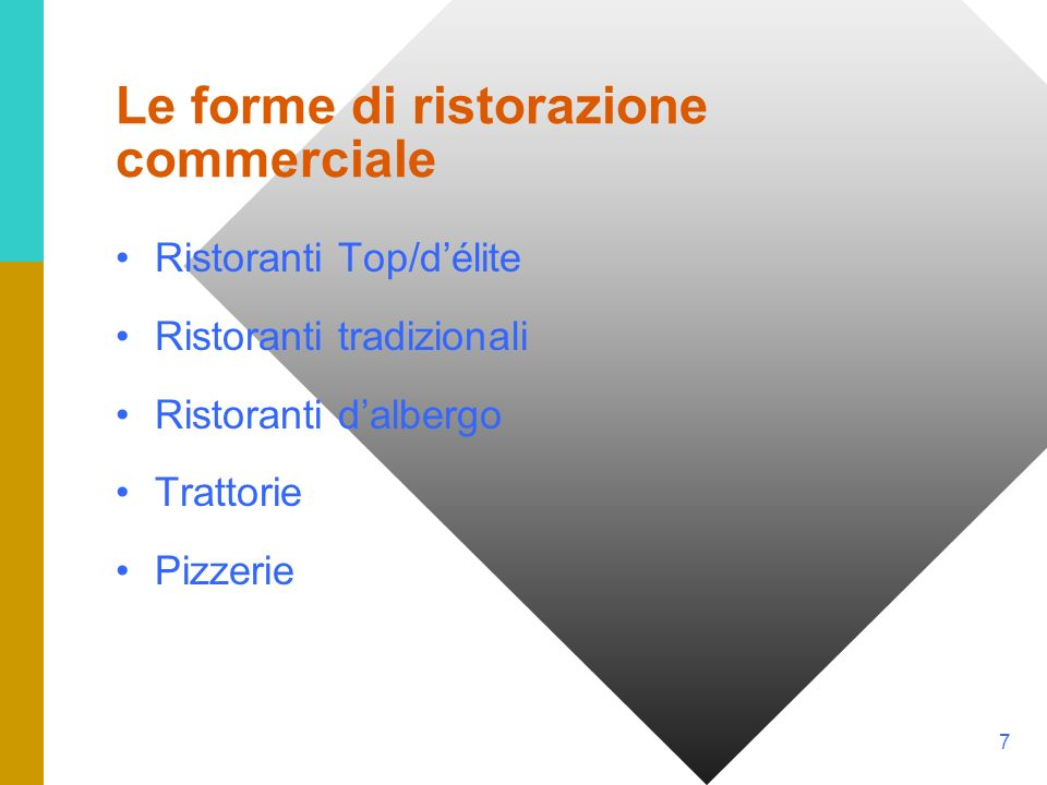 Le forme di ristorazione commerciale