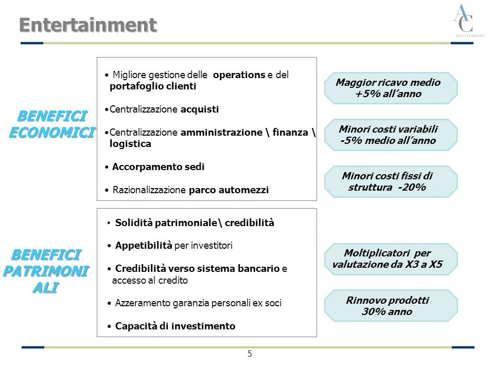 Entertainment BENEFICI ECONOMICI BENEFICI PATRIMONIALI