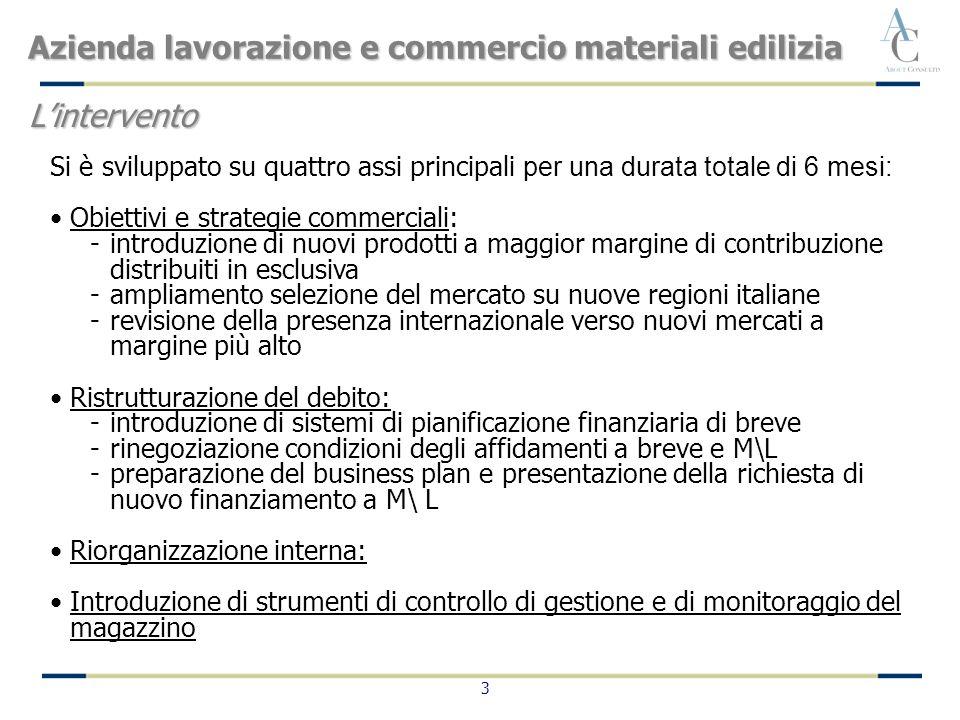 Azienda lavorazione e commercio materiali edilizia