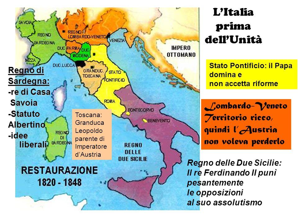 L'Italia prima dell'Unità