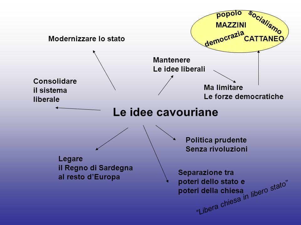 Le idee cavouriane popolo socialismo MAZZINI Modernizzare lo stato