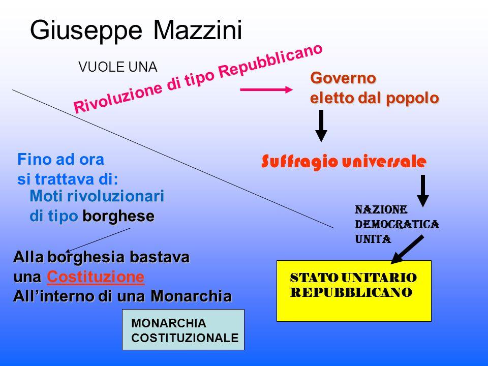 Giuseppe Mazzini VUOLE UNA