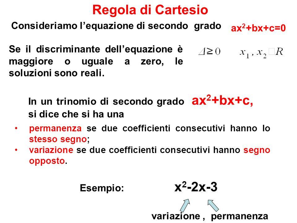 Regola di Cartesio Consideriamo l'equazione di secondo grado
