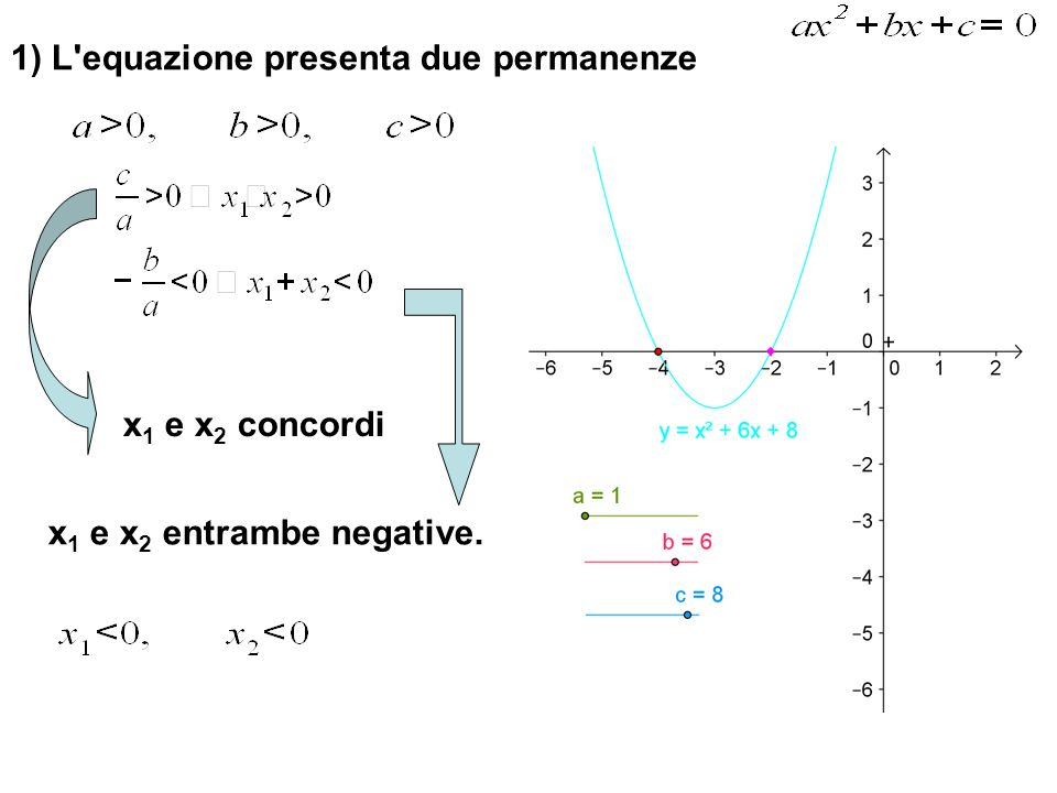 1) L equazione presenta due permanenze